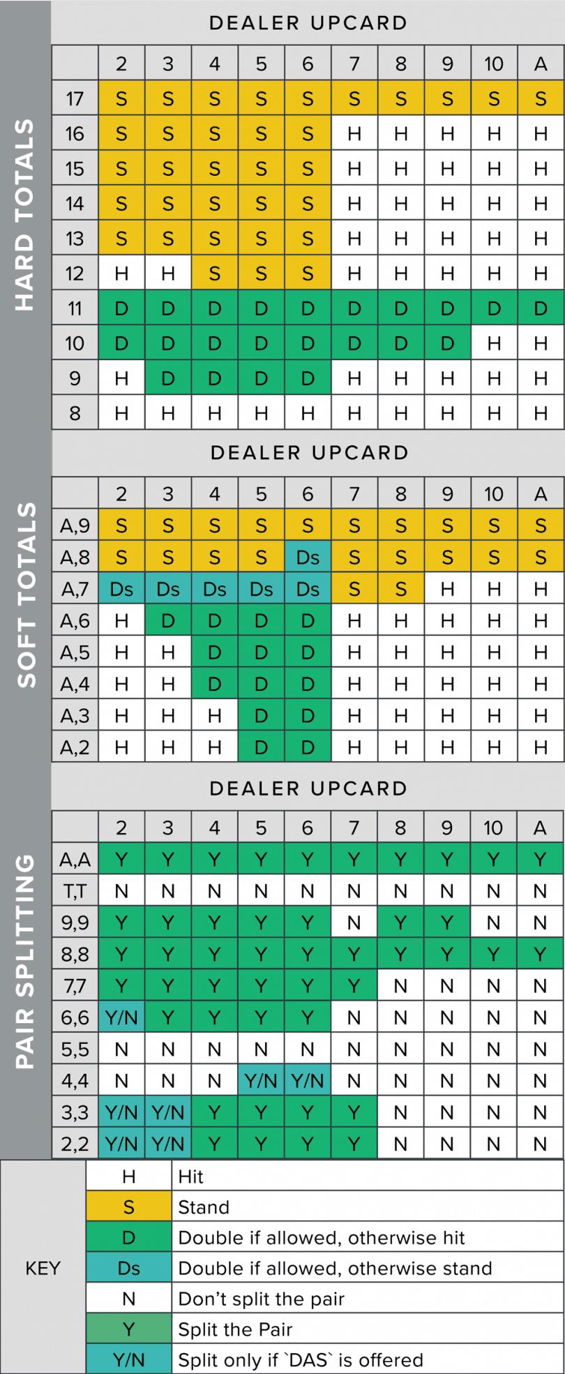 Guía del DLC Diamond Casino de GTA Online 3